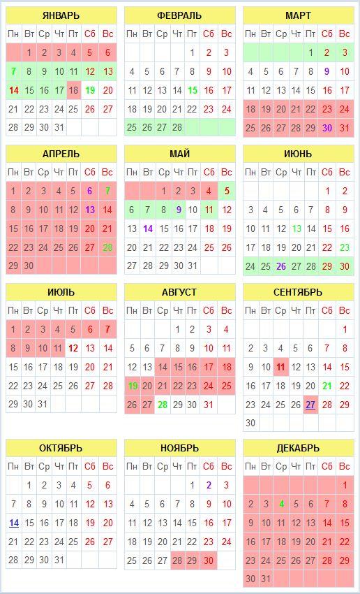 Непереходящие праздники на 2013 год.  14.01 - Обрезание Господне (великий).  07.04 - Благовещение Пресвятой...